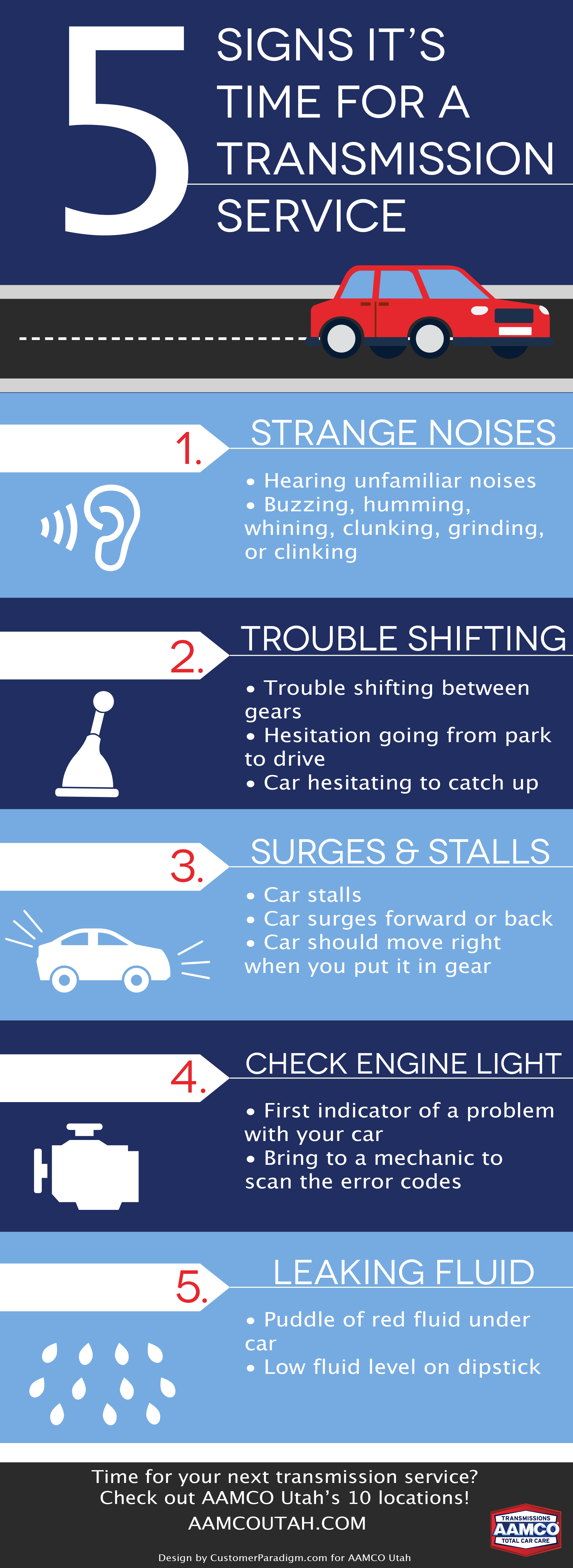 5 Signs It S Time For A Transmission Service Aamco Utah