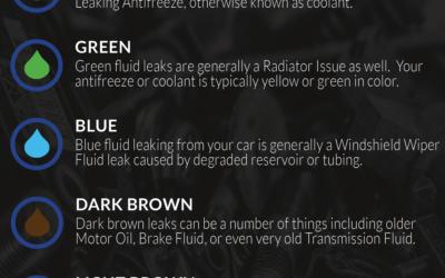 Car Fluid Leak Color Guide & Infographic